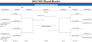 nfl playoff bracket template excel spreadsheets help january 2013