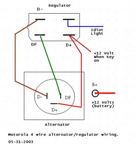 Sand Rail Wiring Schematic by Thesamba Performance Engines Transmissions View