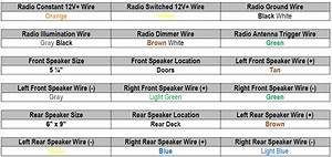 1997 Buick Lesabre Stereo Wiring Diagram