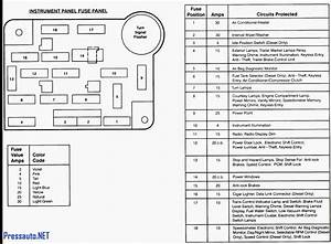2005 Ford F150 Fuse Box Diagram 2010 Submited Fit 1421 Image
