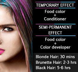dye  hair  food coloring heres