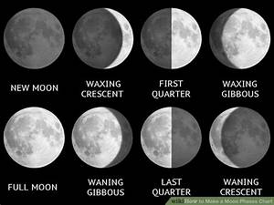 Moon phases chart | Wearers of Jade: Book One | Pinterest ...