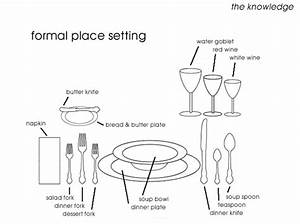 The Diagram Above Is The Standard Formal Place Setting  As
