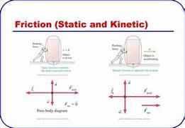 Static Friction Exampl...