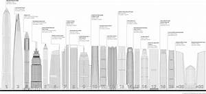 Shenzhen, China Top Skyscraper Charts Once Again ...