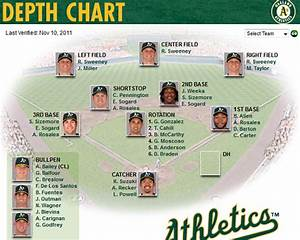 printable nfl depth chart 2012 baseball real teams preview oakland