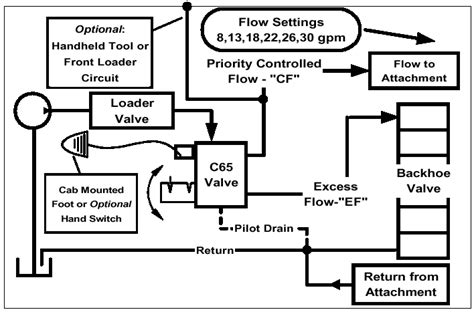 wiring diagram for 580 ck backhoe auto electrical wiring diagram