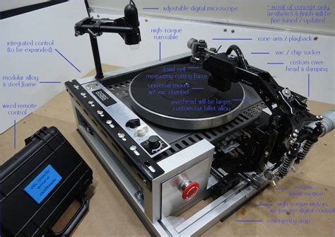 Could This Desktop Diy Cutting Machine Be The Future Of Vinyl? Diy Jedi Costumes Plant Pot Hanging Rope Harry Potter Easy Crafts Wakeboard Tower Bimini Cut Out Neck T Shirt Bandsaw Miter Gauge Best Furniture Cleaner Mason Jar Lid Wreath