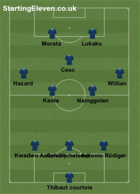chelsea starting xi   user formation