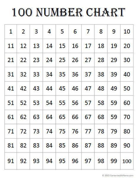 math printables  number charts  number chart