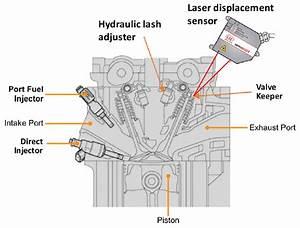 Cylinder Head Valve Train And Laser Sensor