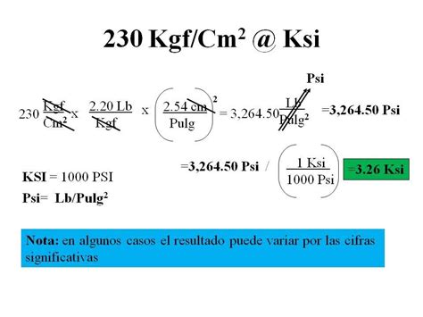 Ksi to MPA to PSI Conversion Chart