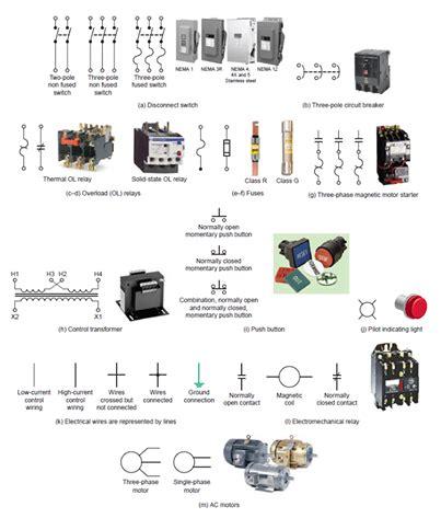 Motor Control Symbols Electronics Knowledge Electrical