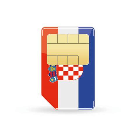 Prepaid Karte Kroatien