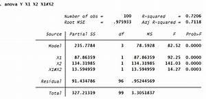 Spss Variable Berechnen : varianzanalyse mit stata anova datenanalyse mit r stata spss ~ Themetempest.com Abrechnung