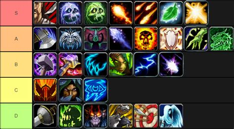 tier list wow pvp arena skill capped bfa class guide weaknesses strengths explanation comps
