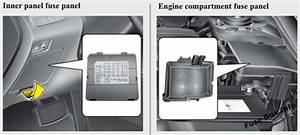 Fuse Box Diagram  U0026gt  Hyundai Sonata  Yf  2010