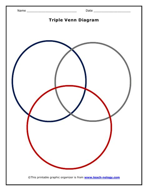 Three Bubble Graphic Organizer Template by Triple Venn Diagram