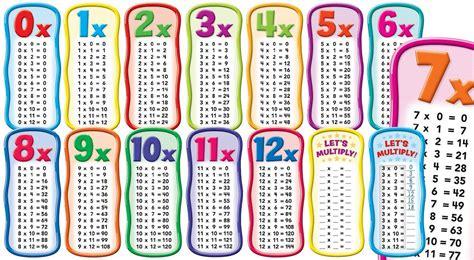toute les table de multiplication de 1 a 100 toute les table de multiplication hotelfrance24