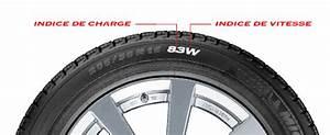 Indice De Vitesse Pneu : comment lire le pneu de sa voiture ~ Medecine-chirurgie-esthetiques.com Avis de Voitures