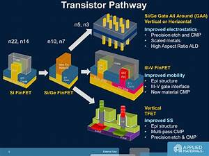 Transistors Will Stop Shrinking In 2021  But Moore U2019s Law Will Live On