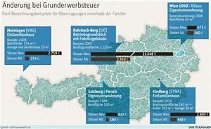 Grunderwerbsteuer Bei Eigentumswohnung : die neue grunderwerbsteuer wird in aller regel teurer ~ Lizthompson.info Haus und Dekorationen