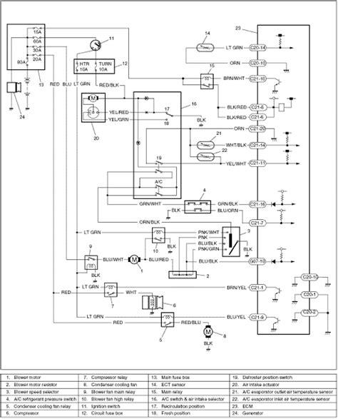 wiring diagram ac mobil honda freed wiring diagram