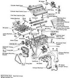 single cylinder motorcycle engine diagram motorcycle With 4age 20v blacktop wiring diagram http wwwclubcorollaquebeccom vb