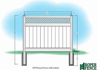 Fence Privacy Fencing Roper Installation