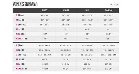 funktional wearables zumba size charts