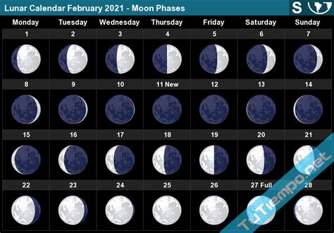 lunar calendar february  south hemisphere moon phases
