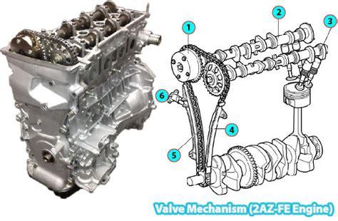 2006 Toyotum Rav4 Engine Diagram by 2005 2012 Toyota Rav4 Valve Mechanism 2az Fe Engine
