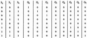 What Is A Decoder  Draw The Logic Diagram For A Binary To