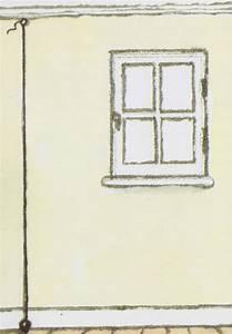 Wallpaper Installation Instructions for Dummies (Part 2 ...