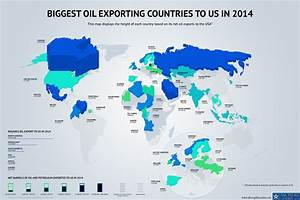 Biggest oil exporting countries to U.S. (2014) - Vivid Maps