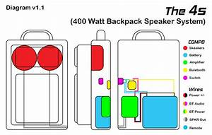 Diy  Backpack Speaker System  Project