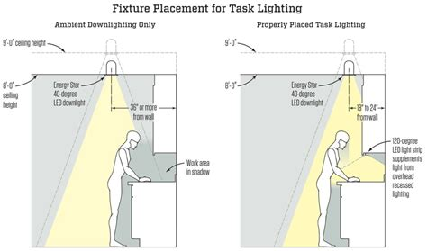 kitchen can light placement kitchen lighting design jlc lighting lighting 6497