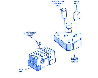 chrysler   fuse boxblock circuit breaker diagram