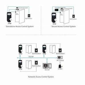 Vp30 Rfid Door Access System