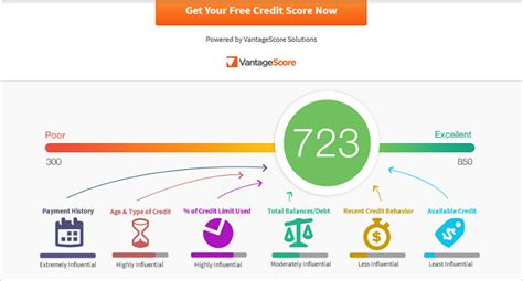 Credit Karma vs Credit Sesame vs Quizzle A Side by Side