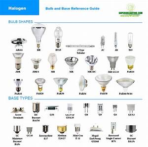 Recessed light bulb sizes chart literarynobody