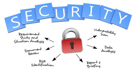network security vulnerability assessment