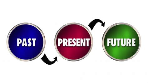 Past Present Future Time Moving Forward Ahead Circles 3d
