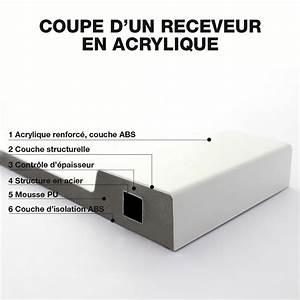 Receveur Extra Plat 160x90 : receveur en acrylique oxalys largeur100 cm extra plat ~ Edinachiropracticcenter.com Idées de Décoration