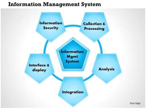 information management system powerpoint