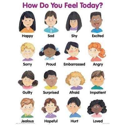feeling clipart feelings chart pencil and in color 822 | feelings clipart 2