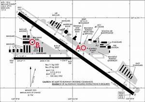 Airport Codes  Sbp