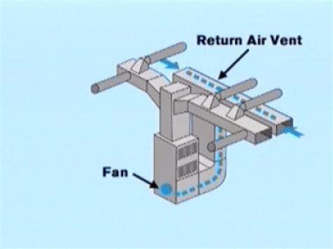 grounding a ceiling fan diy wiring a ceiling fan grounding a ceiling fan wiring