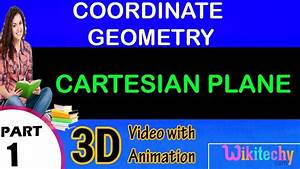 Cartesian Plane Maths Class 8 9 10 11 12 Trick Shortcuts
