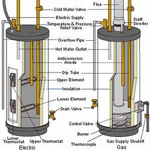 Water Heater Diagrams